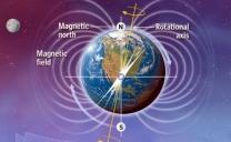La NASA avverte dell'imminente inversione dei Poli Magnetici della Terra
