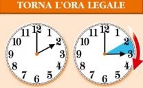 """Torna l'ora legale: domenica 27 marzo lancette avanti di un'ora"""""""