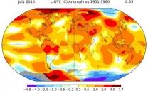 Quanto i cambiamenti climatici hanno modificato le nostre estati