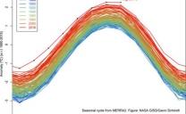 Agosto 2016 il più caldo degli ultimi 136 anni