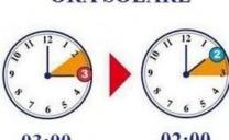 Stanotte torna l'ora solare.