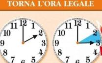 ORA LEGALE: STANOTTE si CAMBIA, lancette in avanti di un'ora.
