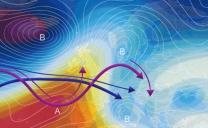 15 novembre 2020…le incerte prospettive di terza decade…