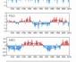 Vortice Polare forte, nuova fase climatica che durerà alcuni anni, a causa della maggiore attività solare??