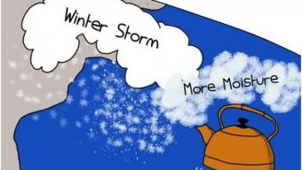Tempeste di neve record nel nordest degli USA in 3 inverni consecutivi. Perchè?