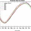 Gli scienziati temono per il ghiaccio Antartico