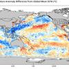 Oceani in Raffreddamento