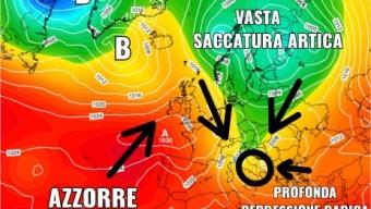 04 Ottobre 2017- Previsioni a breve termine: Importanti novità