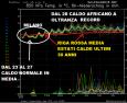 Analisi Meteo: Giugno più caldo del normale al Nord – Nuova ONDATA AFRICANA dal 30