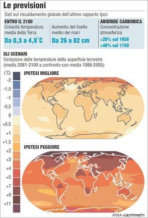 Il clima sta cambiando e lo sta facendo sempre più in fretta. Lo dimostrano le ondate di calore sempre più lunghe e frequenti, i ghiacciai che si riducono, il livello del mare che sale, lo smog che avvolge le città. Ed è colpa dell'uomo, che usa petrolio e altri combustibili fossili inquinando l'aria. Anche con uno stop immediato alla CO2 gli effetti sono destinati a protrarsi per molti secoli. Come anche eventi meteo sempre più estremi aumenteranno senza interventi massivi da attuare quanto prima. Siamo al punto di non ritorno, dicono gli ambientalisti. ANSA