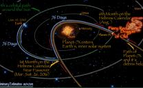 Planet X-Nibiru: La Nasa ha nascosto la verità?