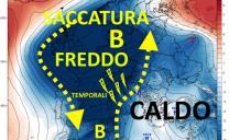 A metà mese possibili i 40° C al sud, poi di nuovo fresco e instabile su tutte le regioni