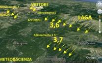 Aggiornamento sequenza sismica: nuove scosse nei settori meridionali dell'area terremotata, analisi evoluzione fenomenologie