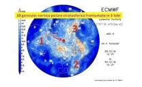 Inverno: evoluzione del gelido vortice polare fino alla prima decade di gennaio