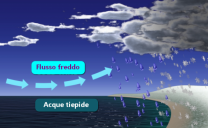 Adriatic Snow Effect (ASE)