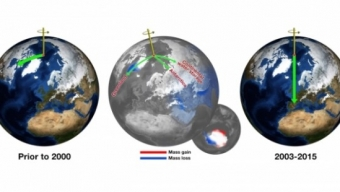 """NASA: l'asse della Terra si sta spostando verso est, """"colpa dei cambiamenti climatici"""""""
